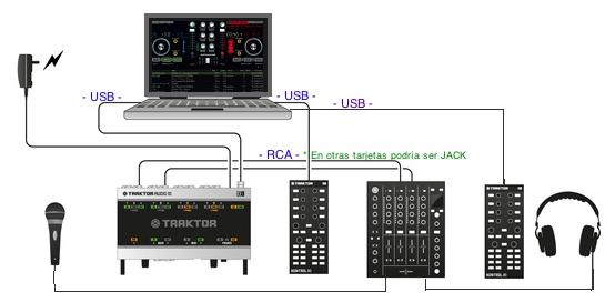 Virtual Dj Software Que Controlador Me Recomiendan Denon