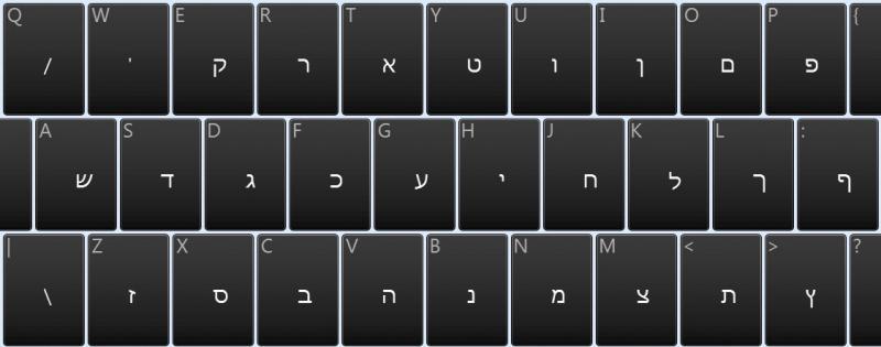 Hebrew Alphabet Keyboard Layout - Photos Alphabet Collections